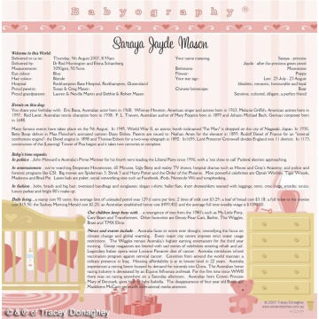 Babyography� Design 2 (30.5cms x 30.5cms)<BR>Pink<BR>Unframed/Laminated/Framed/<br>Canvas or MDF Block Mounted