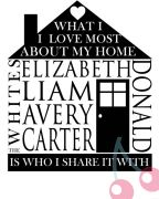 Typography Wall Art for Home Family with Quote - Personalised with Family Names - House Design - What I love most about my home is who I share is with