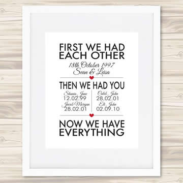 Personalised Wall Art Print   Family U0026 Home Print   First We Had Each Other